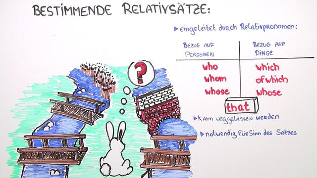 defining relative clauses � bestimmende relativs228tze