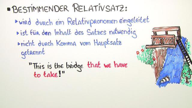 Defining Relative Clauses – bestimmende Relativsätze mit präpositionalen Verben