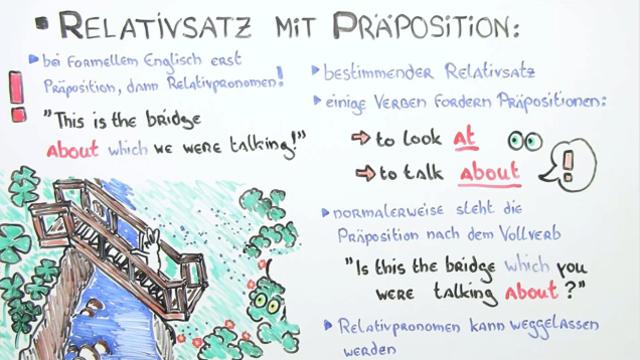 Defining Relative Clauses – bestimmende Relativsätze mit präpositionalen Verben (Übungsvideo)