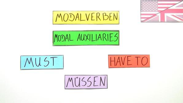 Vorschaubild modalverben must have to %c3%9cbung