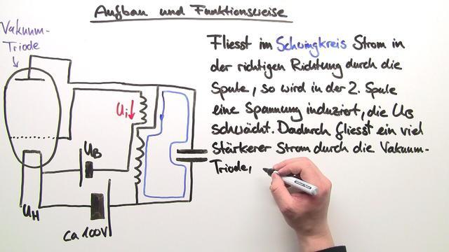 Elektrischer Schwingkreis – Meißner-Schaltung