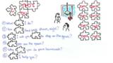 Fragen mit can- Übungsvideo