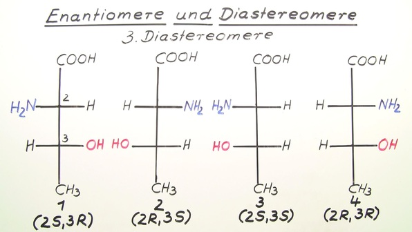 Vorschaubild enantiomere diastereomere