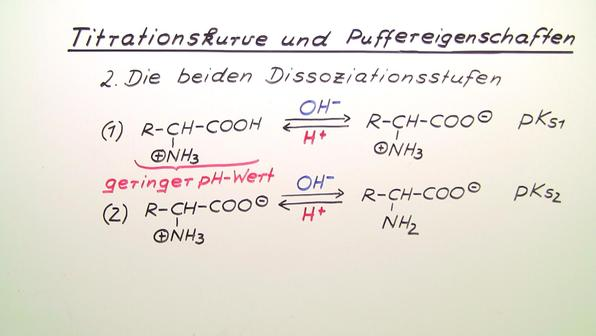 432 m155 aminos%c3%a4uren titrationskurve und puffereigenschaften vorschaubild