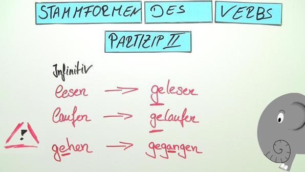 Formen des verbs vorschaubild