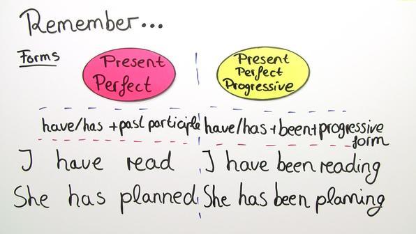 Present perfect present perfect progressive vorschaubild