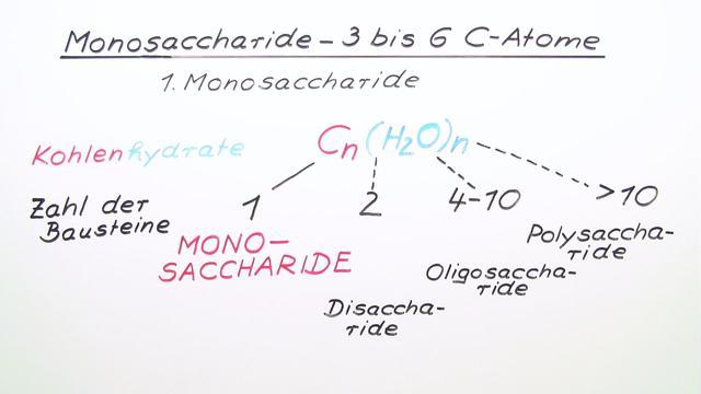 Monosaccharide mit 3 bis 6 C-Atomen
