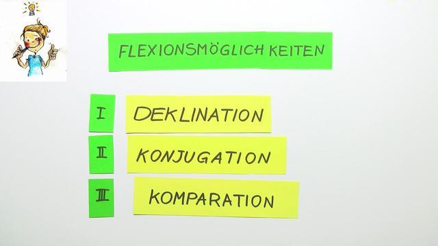 Flexion – Deklination, Konjugation, Komparation