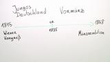Junges Deutschland und der Vormärz