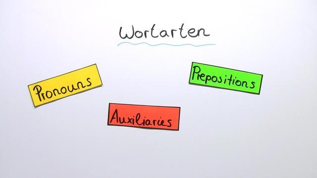 Wortarten – Überblick (2)