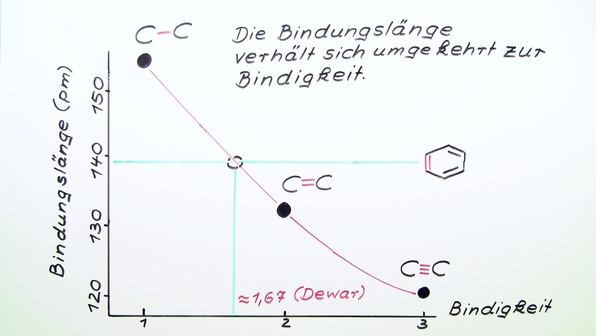 472 bindungsl%c3%a4nge und bindungsenergie