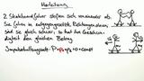 3. Newtonsche Axiom – Wechselwirkungsprinzip
