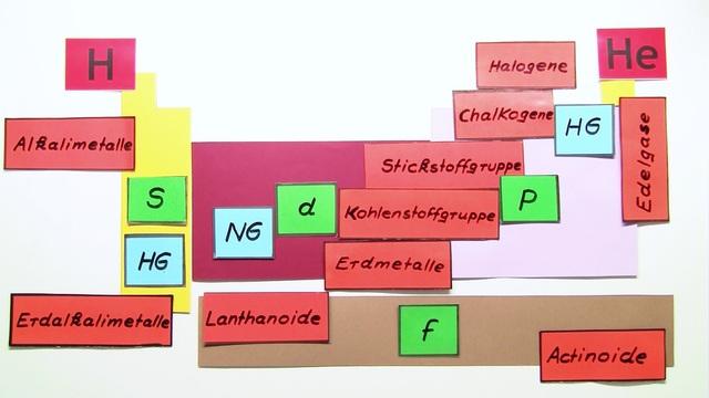 chemie online lernen