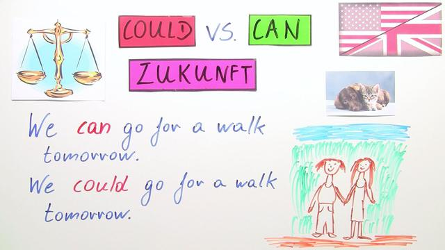 Modal Verbs: can and could