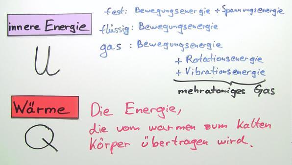 W%c3%a4rmeenergie innere energie vorschaubild