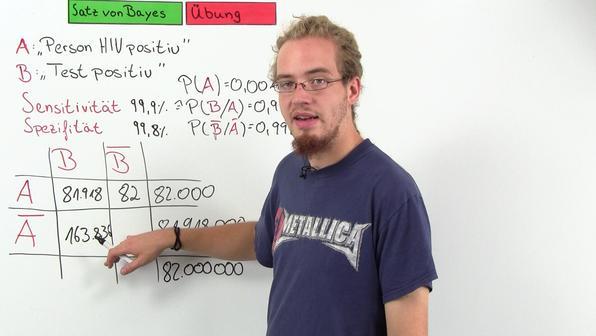 Statistik video 64   satz von bays %c3%9cbung