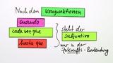 Gebrauch des subjuntivo mit Konjunktionen