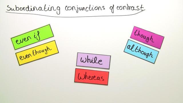Conjunctions – Unterordnende Konjunktionen des Gegensatzes