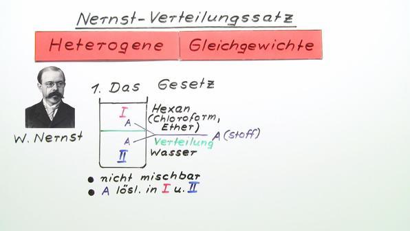 497 m32 nernst verteilungsgesetz preview