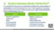 VR 1.6.6 Welche Systematik wird bei der Willenserklärung unterschieden?
