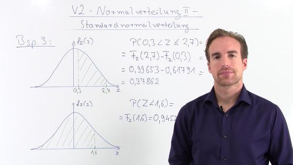 Vorschaubild normalverteilung 3
