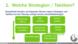 VR 2.2.6 Welche Strategien und Taktiken könnte man z.B bei der Vertragsplanung verfolgen?