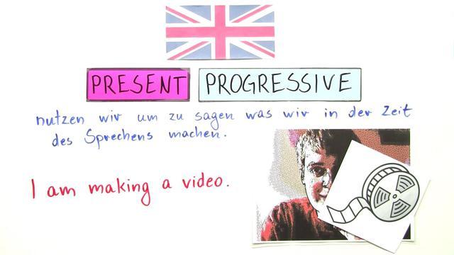 Present Progressive – Fragen