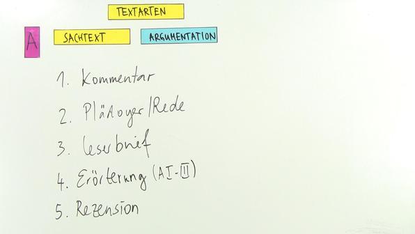 020 textarten argumentation