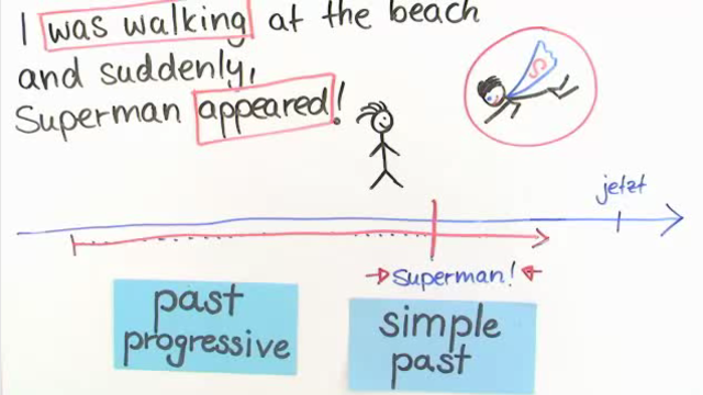 Simple Past and Past Progressive u2013 Englisch online lernen