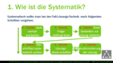 GdR 1 4 1 Wie geht man systematisch bei der Fall-Lösungs-Technik vor? Teil 1 Sachverhalt