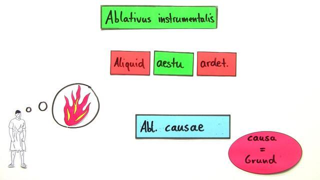 Ablativus instrumentalis - Übersicht