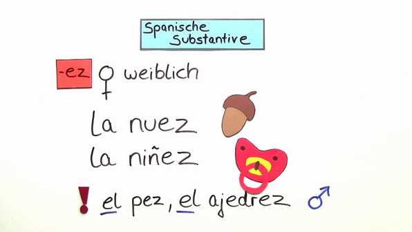 Vorschaubild substantive auf konsonanten hd