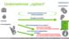VR 2.6.3 Welche Vertragsrechte verleiht eine Option?