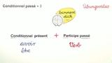 Conditionnel Passé – Bildung und Gebrauch (Übungsvideo)