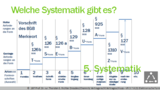 VR 3.7.6 (3) Was versteht man unter der elektronischen Form? Bedeutung etc.