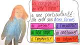 s'asseoir – Konjugation