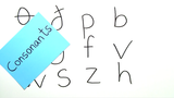 Pronunciation – Consonants (Übungsvideo 1)