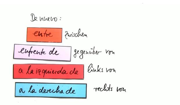 Was Bedeutet Auf Spanisch