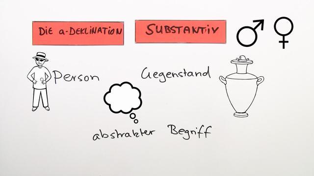 a-Deklination – Substantive