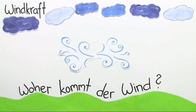 woher kommt der wind und wie kann man ihn nutzen. Black Bedroom Furniture Sets. Home Design Ideas