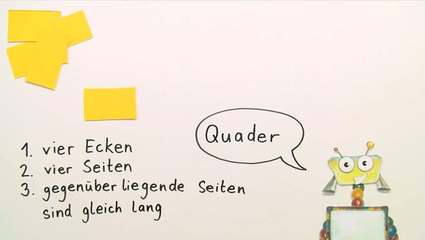 1000+ Bilder zu School auf Pinterest | Deutsch, Basteln und Zeit ...