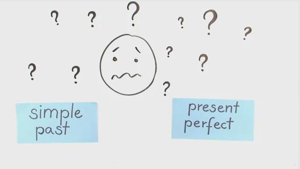 Present Perfect Simple - Englisch online lernen