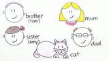 Family – Erste Vokabeln zum Thema Familie