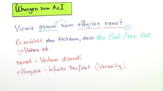 AcI – Satzbeispiele