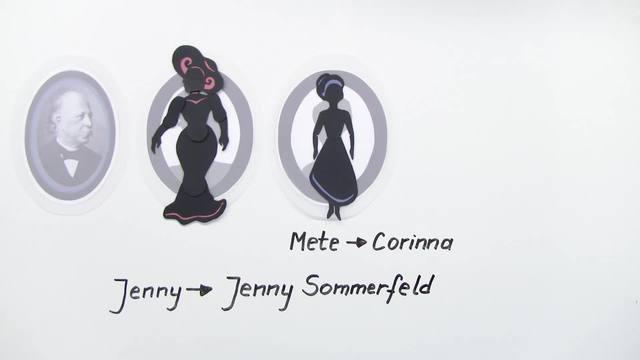 """Frau Jenny Treibel"" – Entstehungsgeschichte (Fontane)"