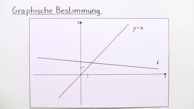 Umkehrfunktion von linearen Funktionen