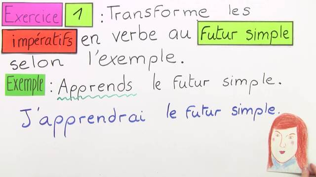 Exercices sur le Futur Simple (Vertiefungswissen)