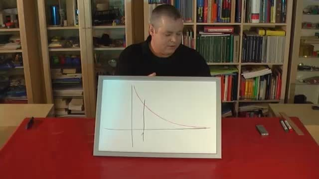 uneigentliche integrale erkl rung mathematik online lernen. Black Bedroom Furniture Sets. Home Design Ideas