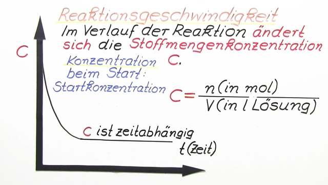Reaktionsgeschwindigkeit und Reaktionsbedingungen