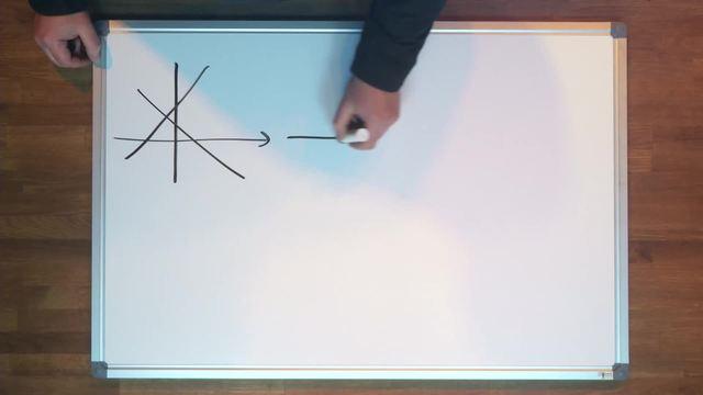 parabeln und geraden schnittpunkte von graphen mathematik online lernen. Black Bedroom Furniture Sets. Home Design Ideas